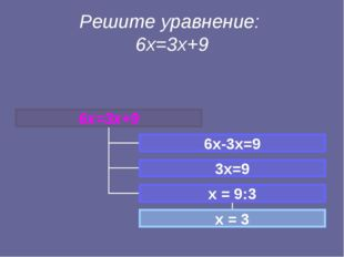 Решите уравнение: 6х=3х+9