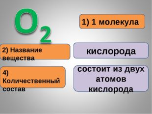 1) 1 молекула 2) Название вещества кислорода 4) Количественный состав состоит