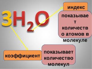коэффициент индекс показывает количество атомов в молекуле показывает количес