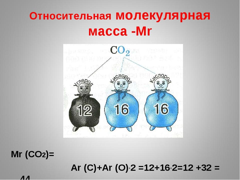 Относительная молекулярная масса -Мr Mr (CO2)= Ar (C)+Ar (O)×2 =12+16×2=12 +3...