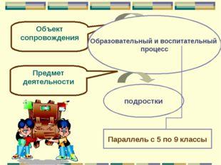 Объект сопровождения Образовательный и воспитательный процесс Предмет деятель