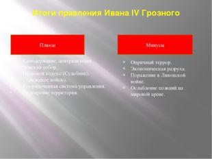 Итоги правления Ивана IV Грозного Самодержавие, централизация. Земский собор.