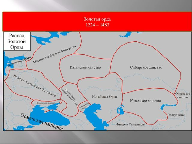 Золотая орда 1224 – 1483