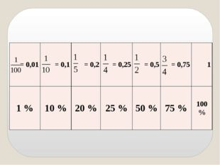 = 0,01 = 0,1 = 0,2 = 0,25 = 0,5 = 0,75 1 1 % 10 % 20 % 25 % 50 % 75 % 100 %