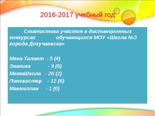 2016-2017 учебный год Статистика участия в дистанционных конкурсах обучающих