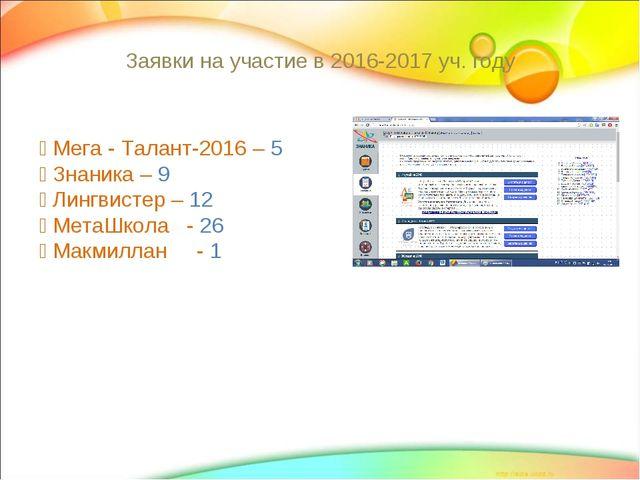 Заявки на участие в 2016-2017 уч. году  Мега - Талант-2016 – 5  Знаника – 9...