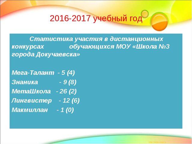 2016-2017 учебный год Статистика участия в дистанционных конкурсах обучающих...
