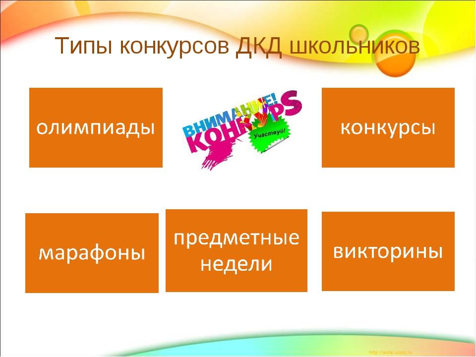Типы конкурсов ДКД школьников