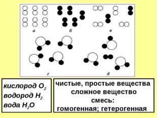 кислород О2 водород Н2 вода H2O чистые, простые вещества сложное вещество см