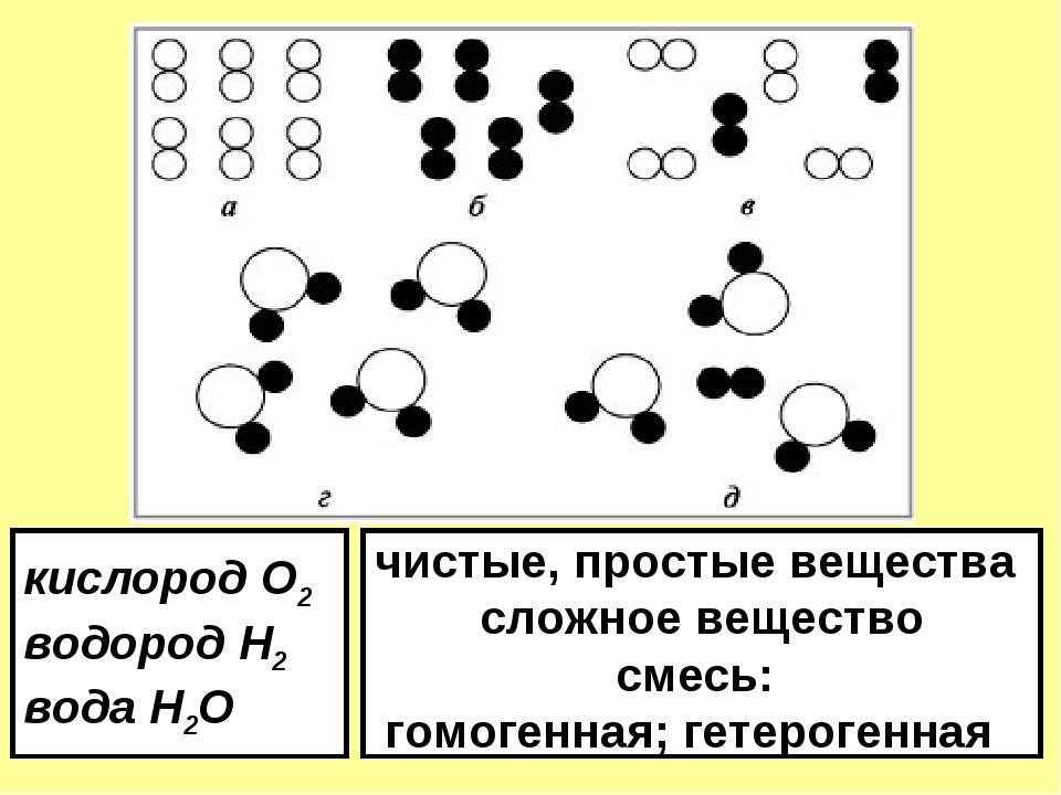кислород О2 водород Н2 вода H2O чистые, простые вещества сложное вещество см...
