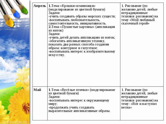 Апрель1.Тема «Крошки-осминожки» (моделирование из цветной бумаги) Задачи: -у...