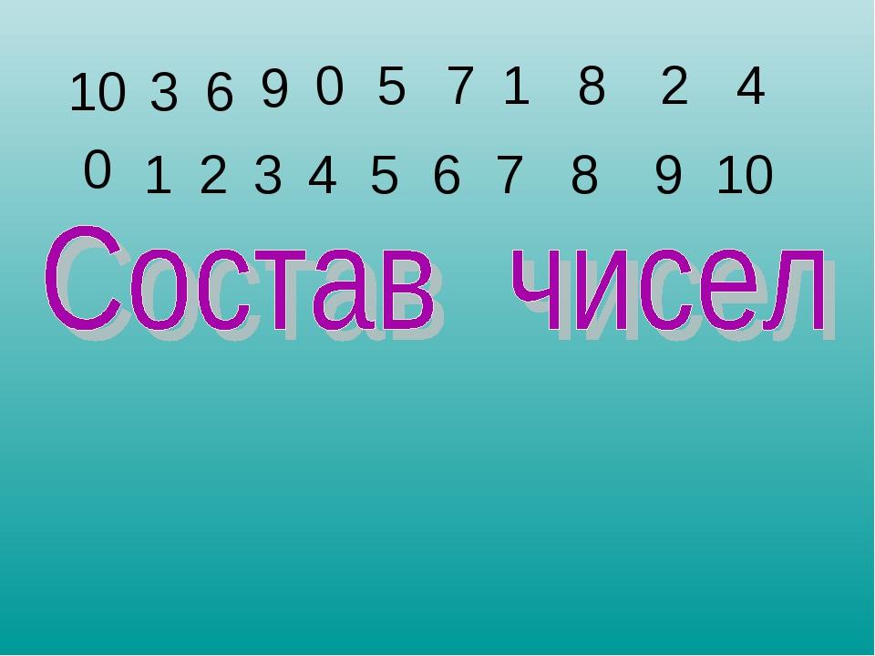 10 6 3 9 0 5 8 1 7 2 4 10 6 3 9 0 5 8 1 7 2 4