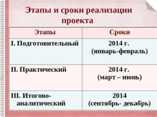 Этапы и сроки реализации проекта Этапы Сроки I. Подготовительный2014 г. (ян