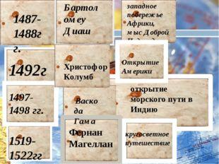 1487-1488гг. 1492г 1497-1498 гг. Бартоломеу Диаш Фернан Магеллан открытие мор