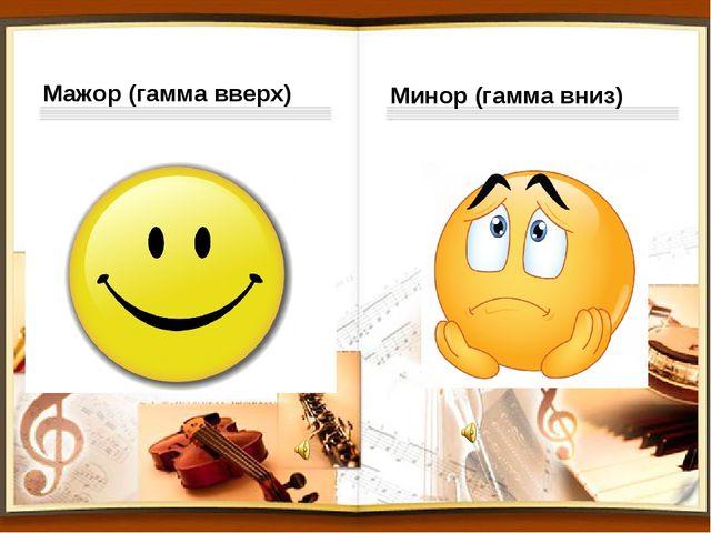 Мажор (гамма вверх) Минор (гамма вниз)