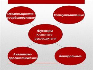 Функции Классного руководителя Организационно- координирующие Коммуникативные