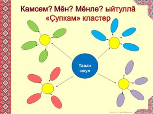 Тăван шкул Левитина Л.С. http://00149.ucoz.com/