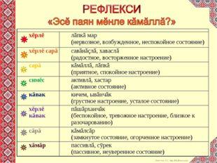 хĕрлĕлăпкă мар (нервозное, возбужденное, неспокойное состояние) хĕрлĕ сарă