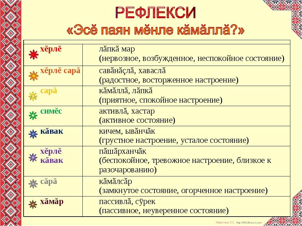 хĕрлĕлăпкă мар (нервозное, возбужденное, неспокойное состояние) хĕрлĕ сарă...