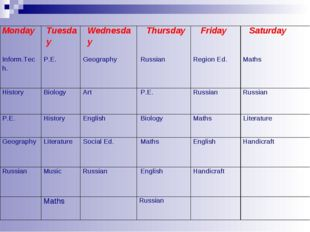 Monday	Tuesday	Wednesday	Thursday	Friday	Saturday Inform.Tech. 	P.E. 	Geograp