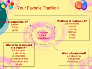 a custom a habit a tradition What kind of tradition is it? old- fashioned spe