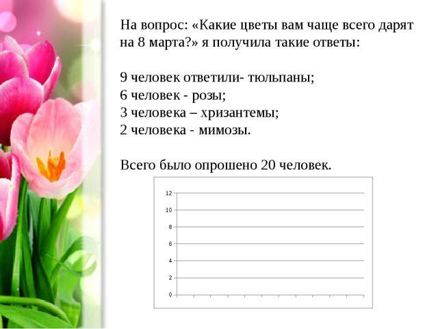 На вопрос: «Какие цветы вам чаще всего дарят на 8 марта?» я получила такие от...