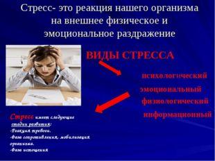 Стресс- это реакция нашего организма на внешнее физическое и эмоциональное ра