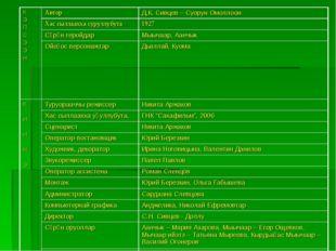 К Э П С Э Э Н Автор Д.К. Сивцев – Суорун Омоллоон Хас сыллаахха суруллубута