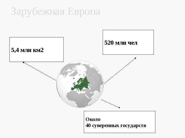 Зарубежная Европа 5,4 млн км2 520 млн чел Около 40 суверенных государств