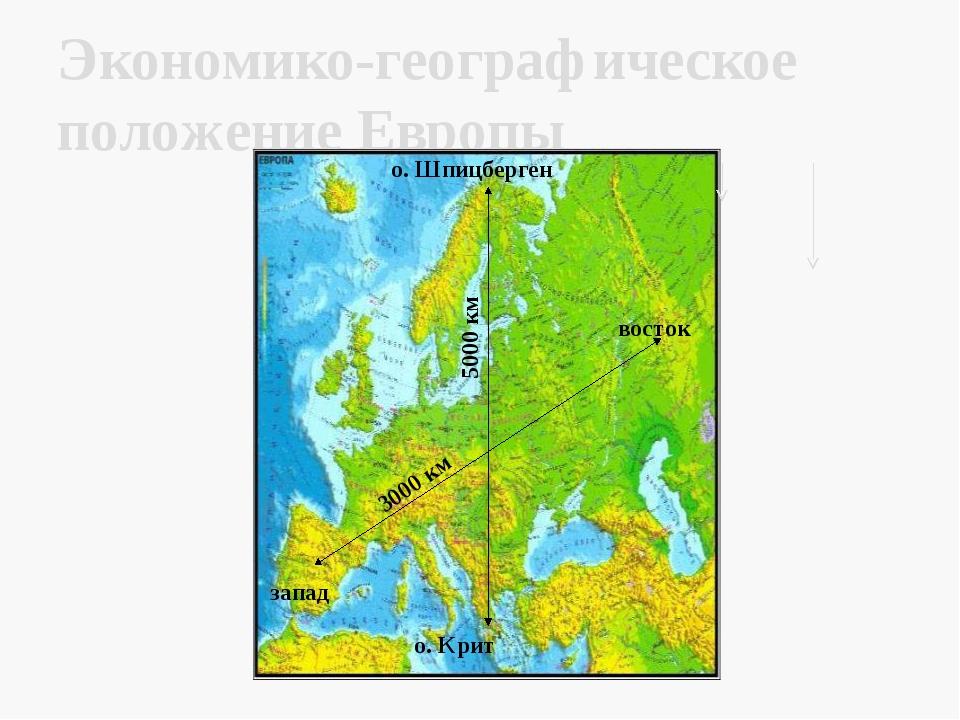 Экономико-географическое положение Европы 3000 км 5000 км о. Шпицберген о. Кр...