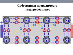 Собственная проводимость полупроводников