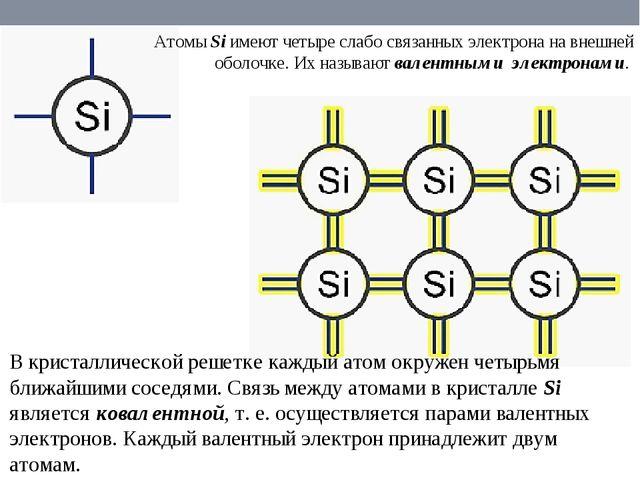 Атомы Si имеют четыре слабо связанных электрона на внешней оболочке. Их назыв...