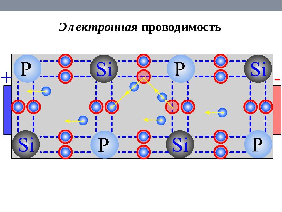 Электронная проводимость