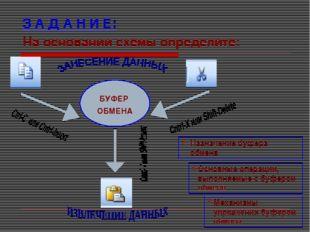 З А Д А Н И Е: На основании схемы определите:  Назначение буфера обмена Осно