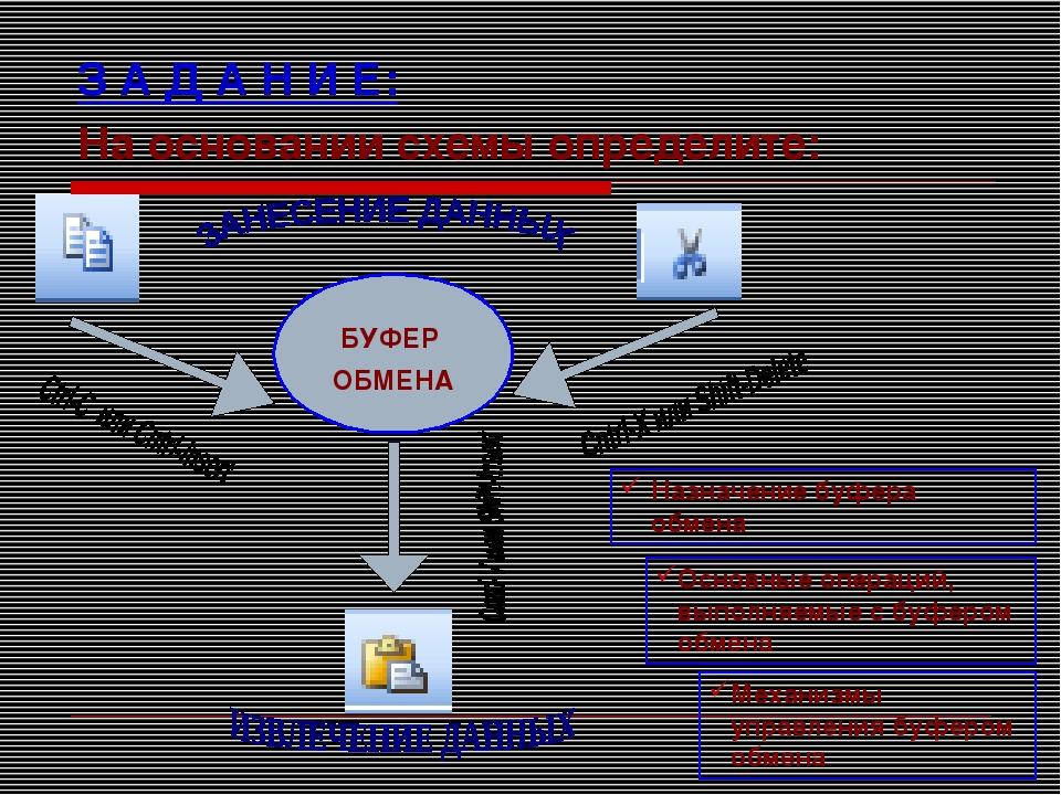 З А Д А Н И Е: На основании схемы определите:  Назначение буфера обмена Осно...