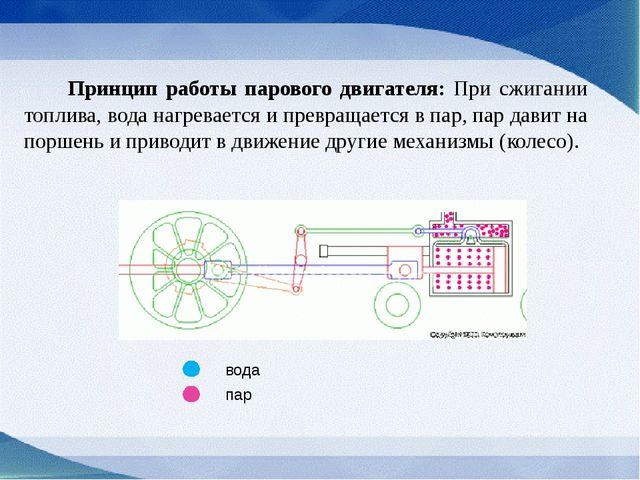 Принцип работы парового двигателя: При сжигании топлива, вода нагревается и...