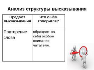 Анализ структуры высказывания Предмет высказыванияЧто о нём говорится? Повто