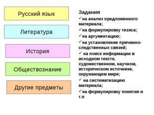 Задания на анализ предложенного материала; на формулировку тезиса; на аргумен