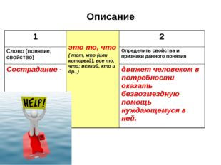 Описание 1 это то, что ( тот, кто (или который); все то, что; всякий, кто и