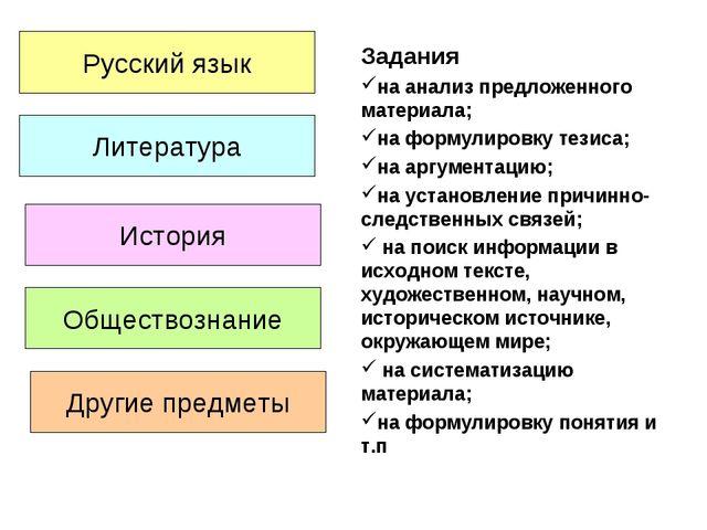 Задания на анализ предложенного материала; на формулировку тезиса; на аргумен...