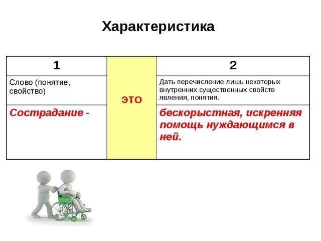 Характеристика 1 это2 Слово (понятие, свойство)Дать перечисление лишь неко...