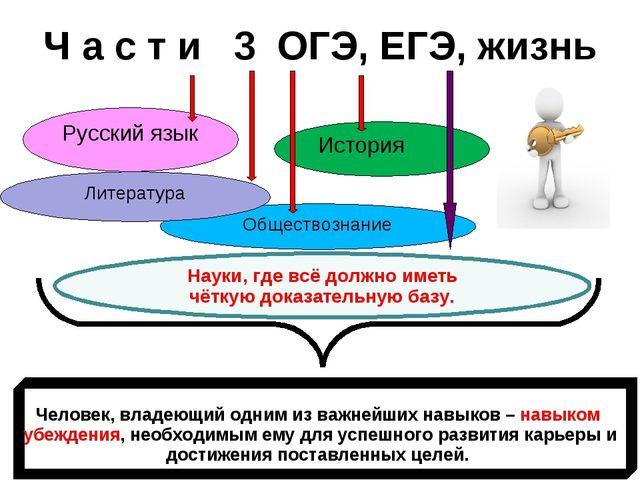 Ч а с т и 3 ОГЭ, ЕГЭ, жизнь Русский язык История Обществознание Литература Че...