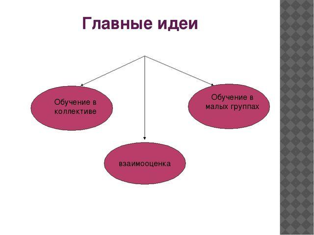 Главные идеи Обучение в коллективе взаимооценка Обучение в малых группах