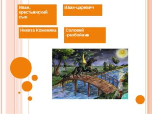 Иван, крестьянский сын Никита Кожемяка Иван-царевич Соловей -разбойник
