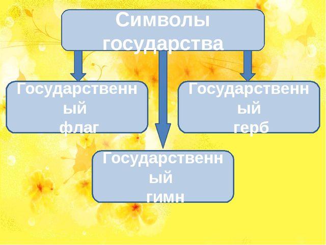 Государственный флаг Государственный герб Государственный гимн Символы госуд...