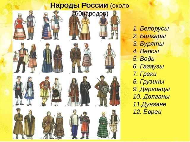 1.Белорусы 2.Болгары 3.Буряты 4.Вепсы 5.Водь 6.Гагаузы 7.Греки 8.Гру...