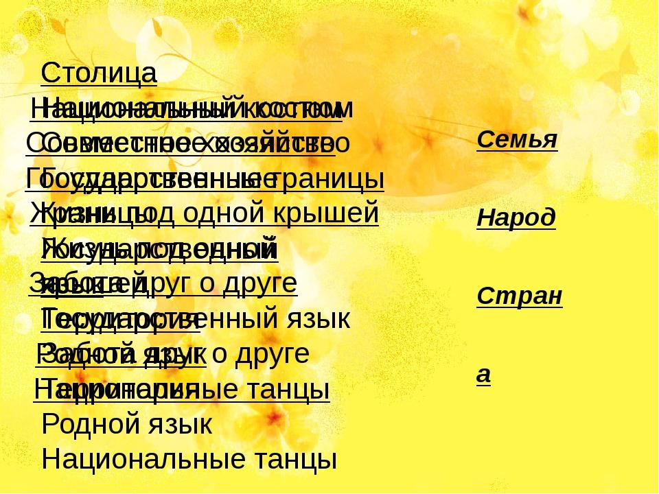 Столица Национальный костюм Совместное хозяйство Государственные границы Жизн...