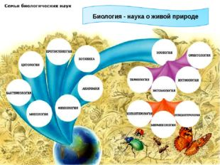 Биология - наука о живой природе