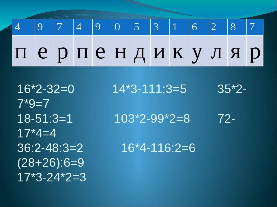 16*2-32=0 14*3-111:3=5 35*2-7*9=7 18-51:3=1 103*2-99*2=8 72-17*4=4 36:2-48:3=...