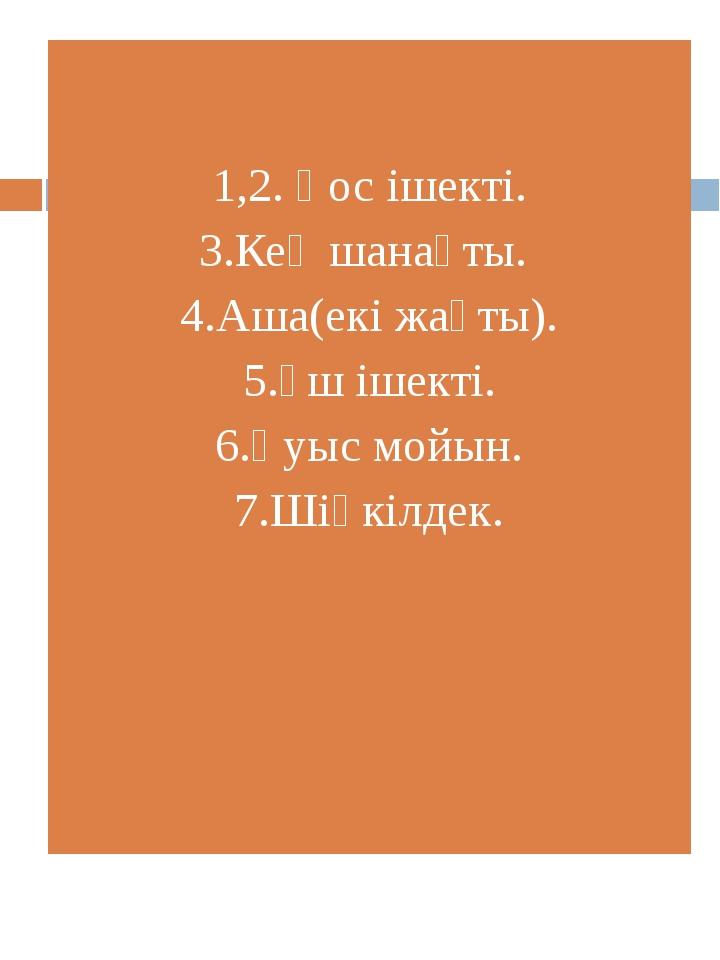 1,2. Қос ішекті. 3.Кең шанақты. 4.Аша(екі жақты). 5.Үш ішекті. 6.Қуыс мойын....